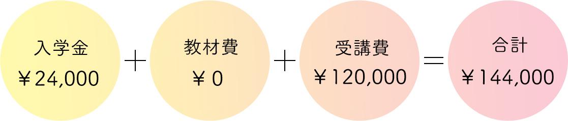 入学金¥24,000+教材費¥0+授業料¥96,000=合計¥120,000