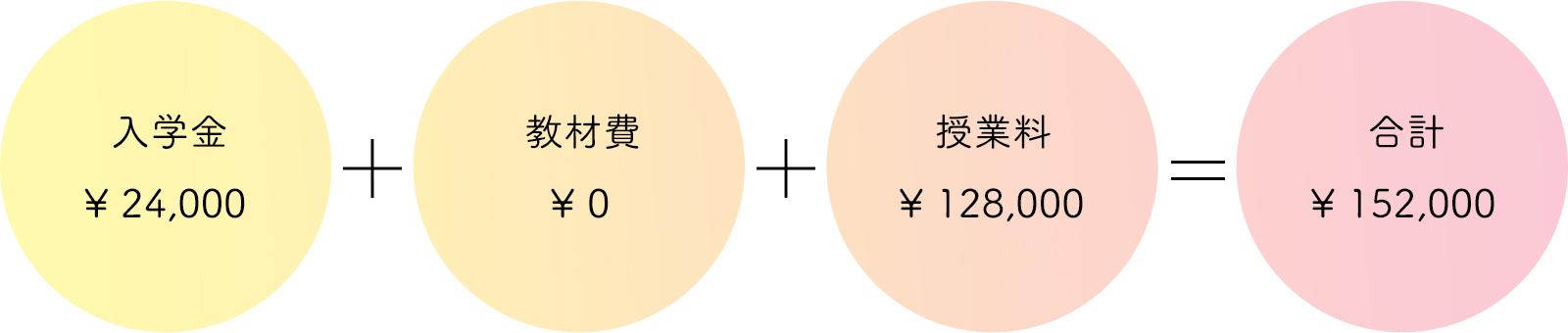 入学金¥24,000+教材費¥0+授業料¥104,000=合計¥128,000